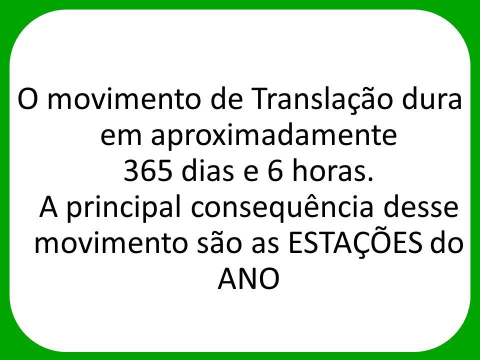 O movimento de Translação dura em aproximadamente 365 dias e 6 horas. A principal consequência desse movimento são as ESTAÇÕES do ANO