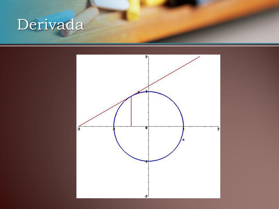 Derivada A reta em vermelho é a reta tangente ao gráfico da função.