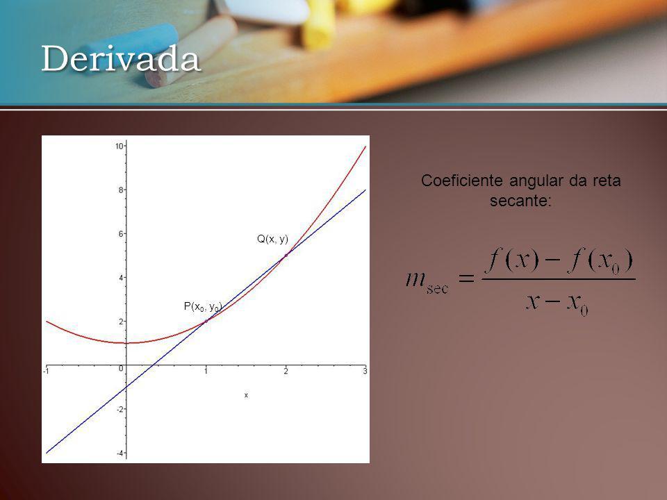 Derivada Quando o ponto Q se aproxima do ponto P, a reta secante vai inclinando até atingir uma posição limite.