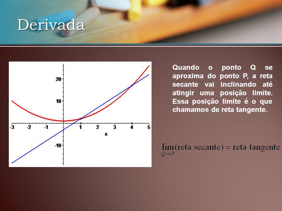 Derivada Quando o ponto Q se aproxima do ponto P, a reta secante vai inclinando até atingir uma posição limite. Essa posição limite é o que chamamos d