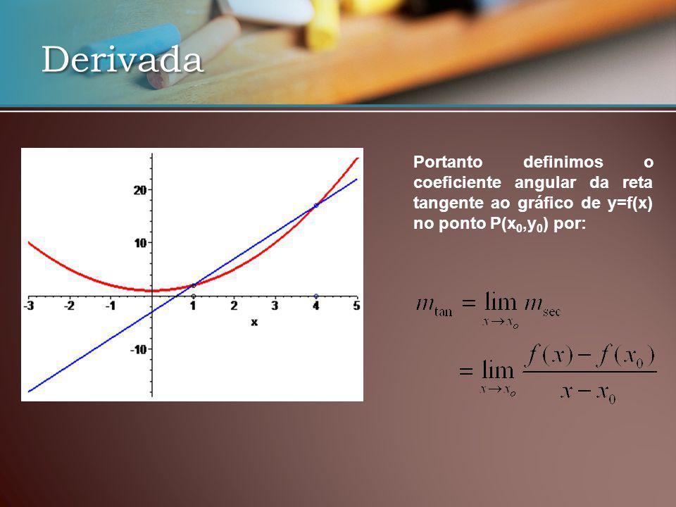 Derivada Como vimos, o coeficiente angular da reta tangente ao gráfico de uma equação num ponto é P(x 0,y 0 ) Usando a mudança de variável h=x-x 0, temos: