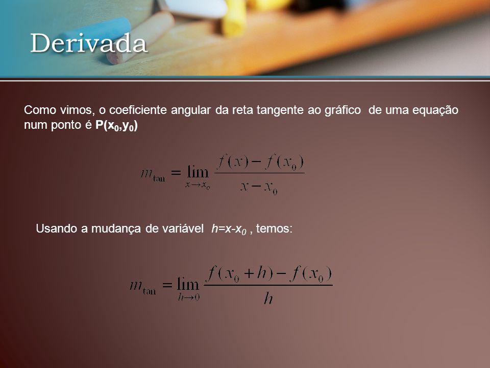 Derivada Definição: A função f definida pela fórmula é chamada de derivada de f em relação a x.