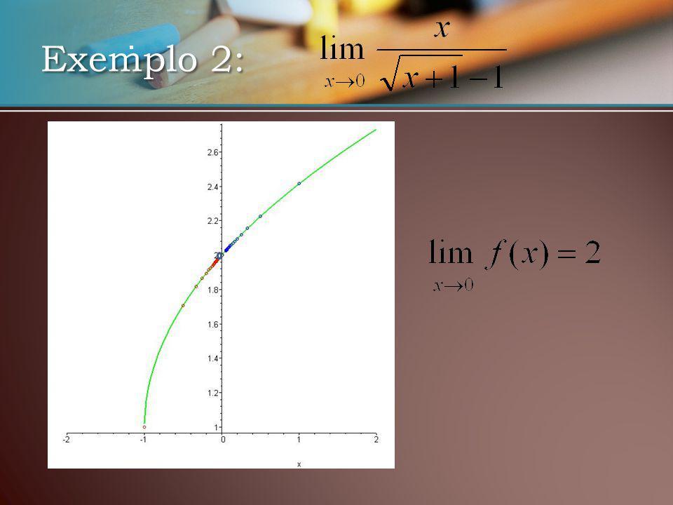 Exemplo 3: F(x) 0,998330,9999830,99999983? 0,9999830,99833 X -0,1-0,01-0,00100,0010,010,1