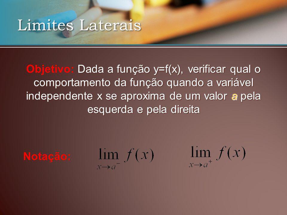 Limites Laterais Dada a função y=f(x), verificar qual o comportamento da função quando a variável independente x se aproxima de um valor a pela esquerda e pela direita Objetivo: Dada a função y=f(x), verificar qual o comportamento da função quando a variável independente x se aproxima de um valor a pela esquerda e pela direita Notação:
