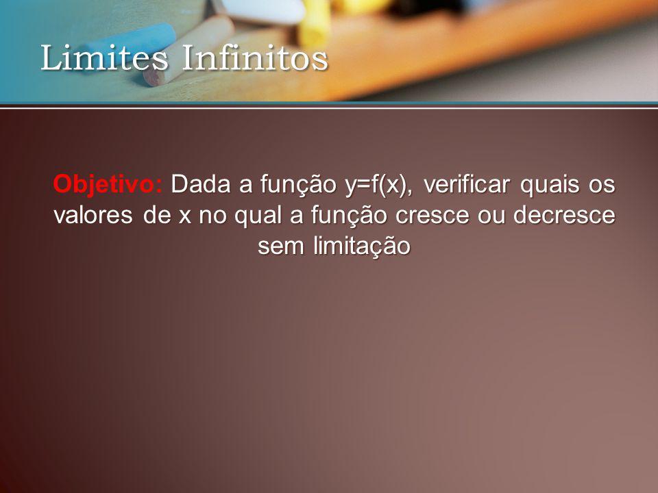 Limites Infinitos Dada a função y=f(x), verificar quais os valores de x no qual a função cresce ou decresce sem limitação Objetivo: Dada a função y=f(x), verificar quais os valores de x no qual a função cresce ou decresce sem limitação