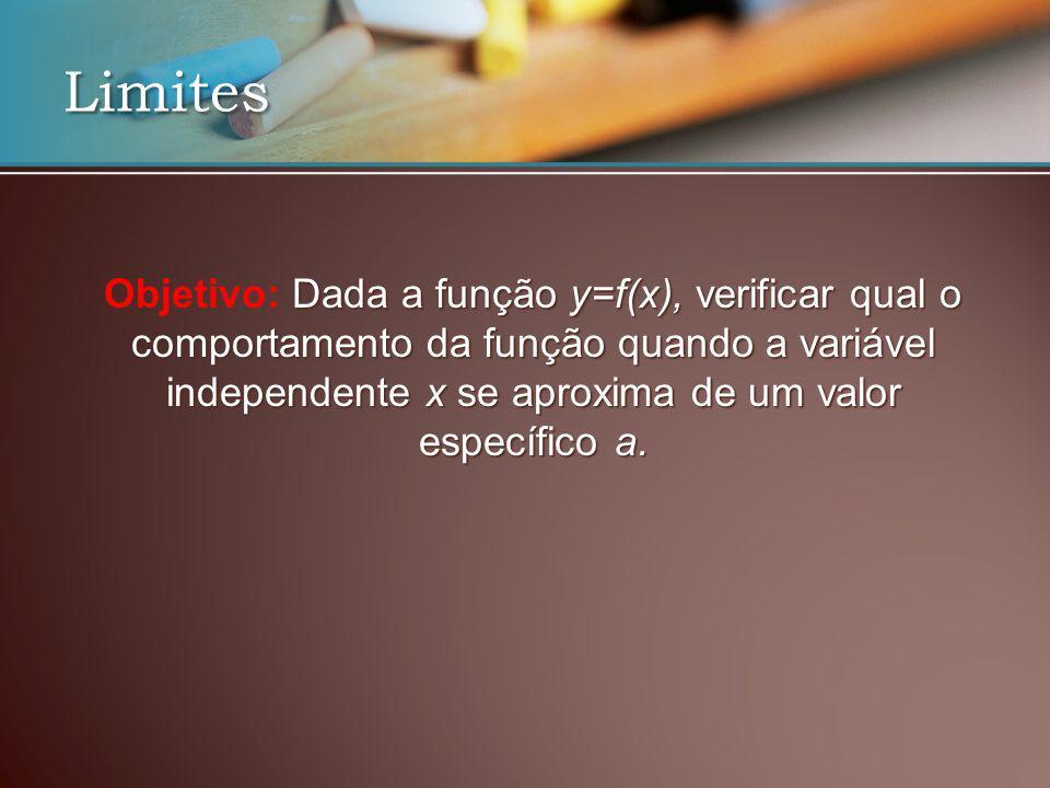 Limites Dada a função y=f(x), verificar qual o comportamento da função quando a variável independente x se aproxima de um valor específico a.
