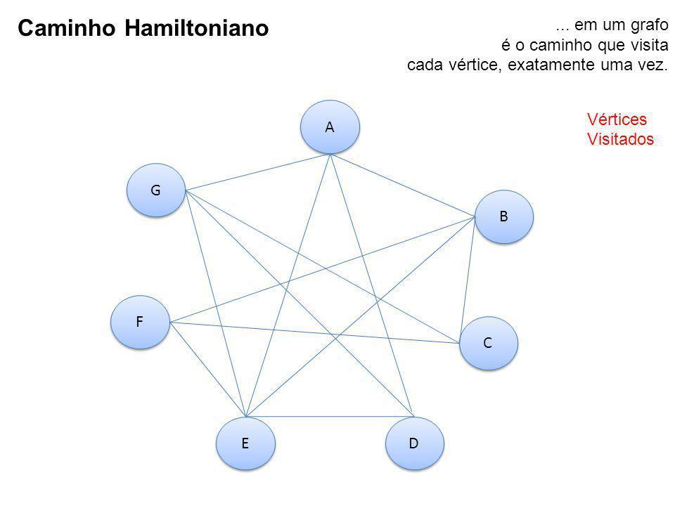 A A B B C C D D E E F F G G... em um grafo é o caminho que visita cada vértice, exatamente uma vez. Caminho Hamiltoniano Vértices Visitados ABCDEFGABC