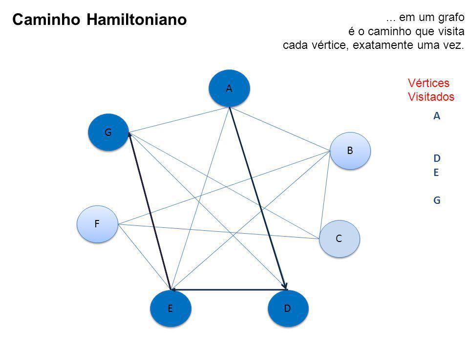 A A B B C C D D E E F F G G...em um grafo é o caminho que visita cada vértice, exatamente uma vez.