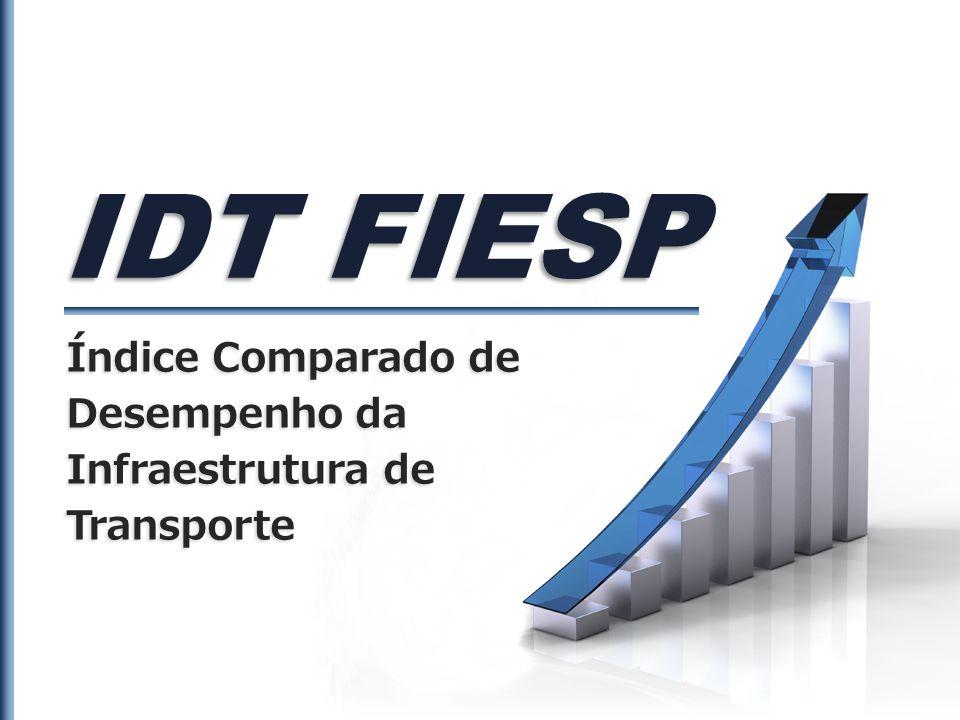 IDT FIESP Índice Comparado de Desempenho da Infraestrutura de Transporte Índice Comparado de Desempenho da Infraestrutura de Transporte