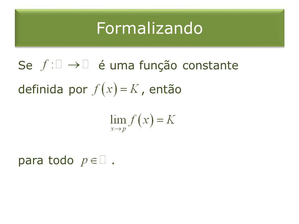 Formalizando Se é uma função constante definida por, então para todo.