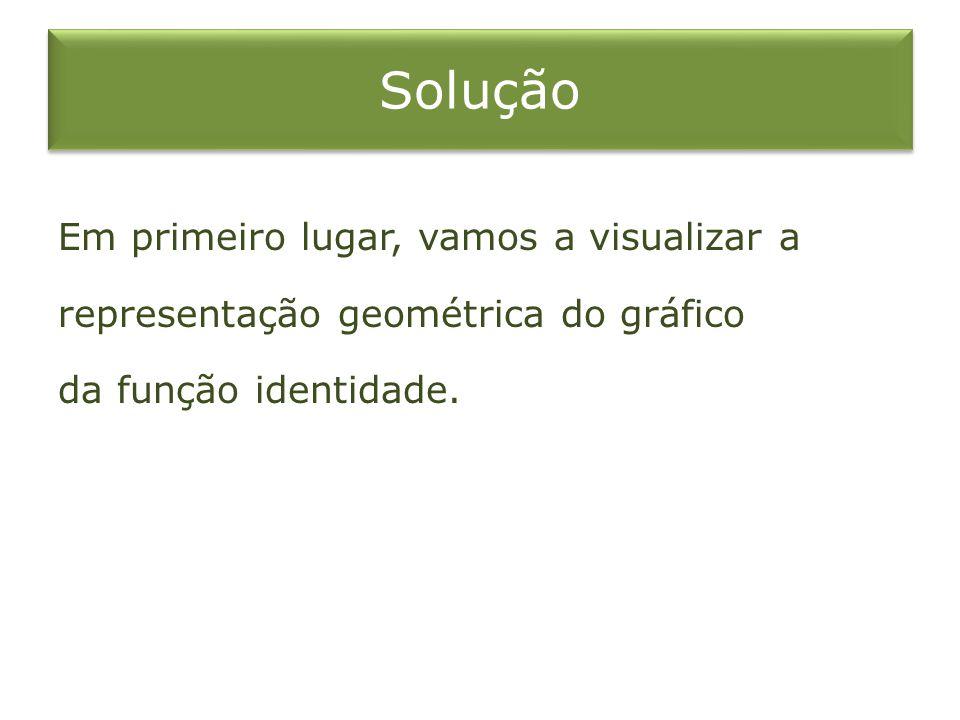 Solução Em primeiro lugar, vamos a visualizar a representação geométrica do gráfico da função identidade.