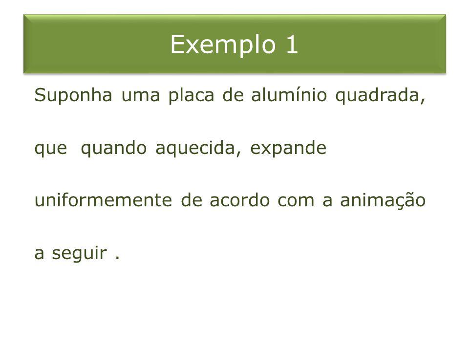 Exemplo 1 Suponha uma placa de alumínio quadrada, que quando aquecida, expande uniformemente de acordo com a animação a seguir.