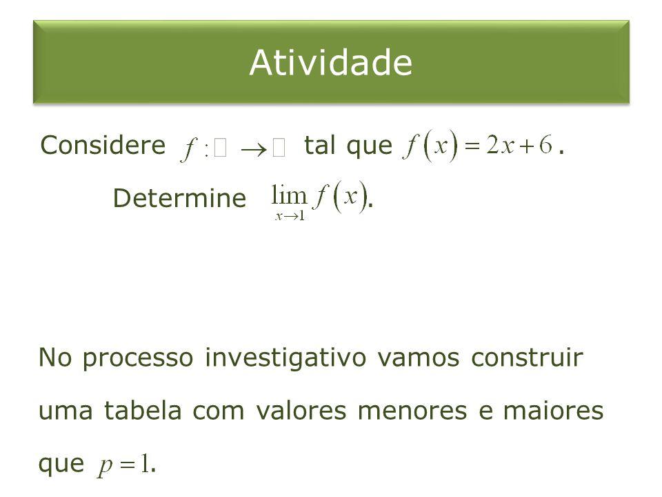 Atividade Considere tal que. Determine. No processo investigativo vamos construir uma tabela com valores menores e maiores que.