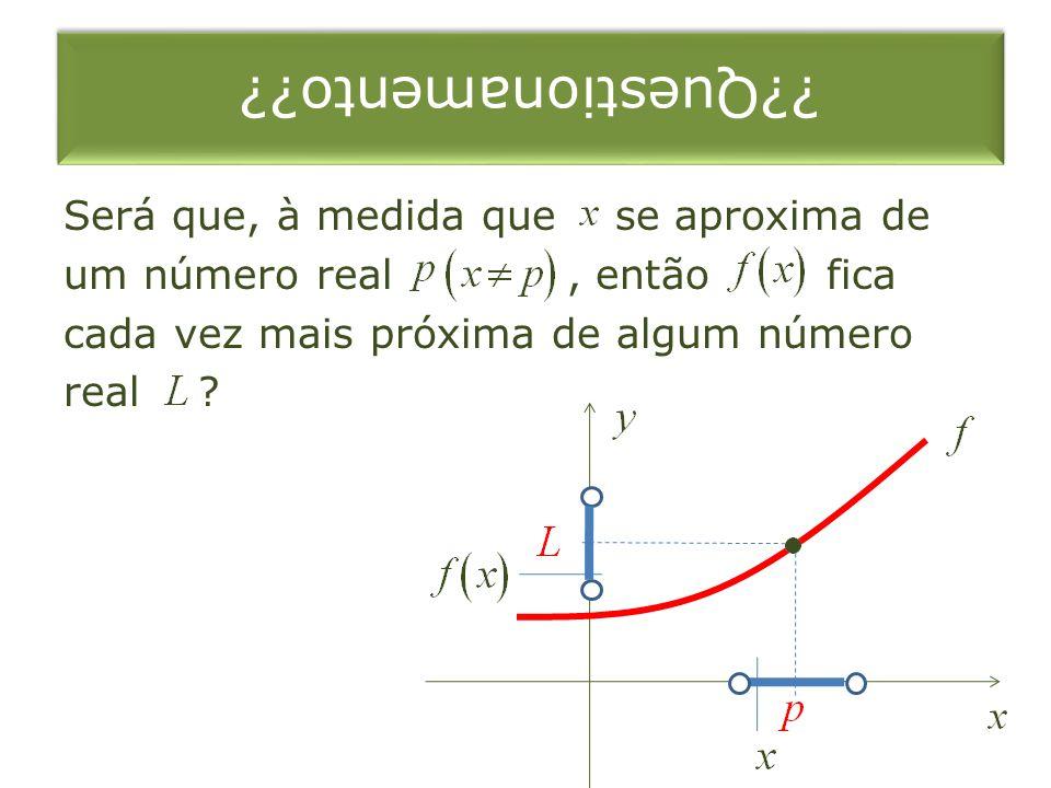 Se a resposta for afirmativa, dizemos que limite de,quando tende para, é igual a.
