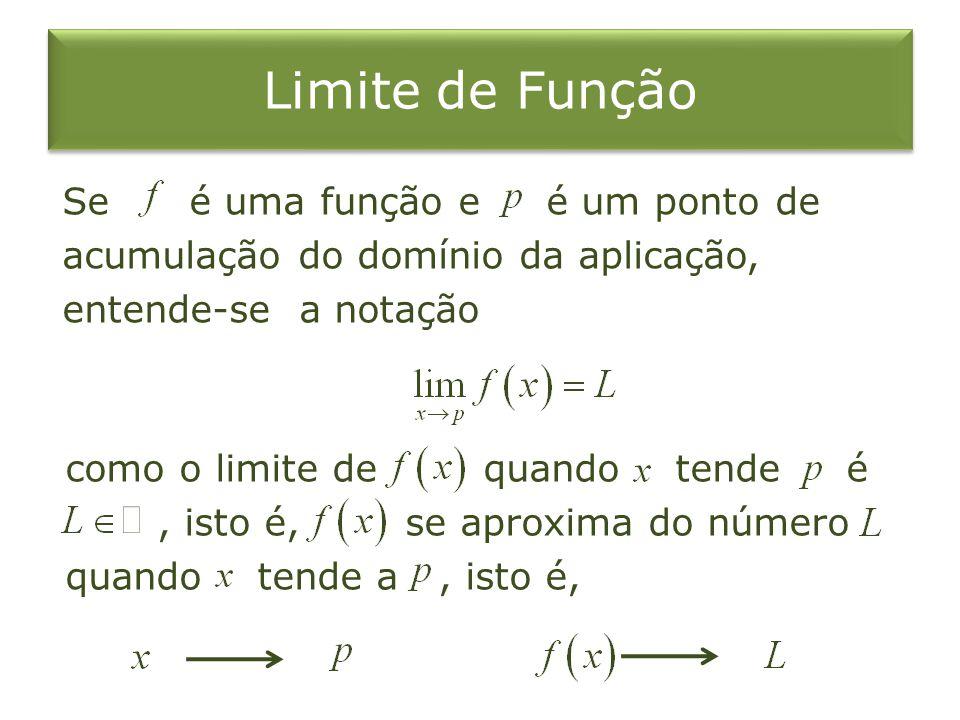 Se é uma função e é um ponto de acumulação do domínio da aplicação, entende-se a notação Limite de Função como o limite de quando tende é, isto é, se