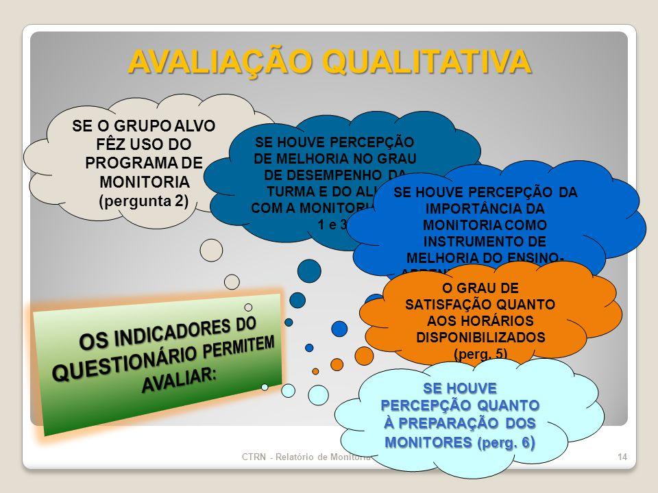 CTRN - Relatório de Monitoria 2010.214 SE O GRUPO ALVO FÊZ USO DO PROGRAMA DE MONITORIA (pergunta 2) SE HOUVE PERCEPÇÃO DE MELHORIA NO GRAU DE DESEMPENHO DA TURMA E DO ALUNO COM A MONITORIA (perg.