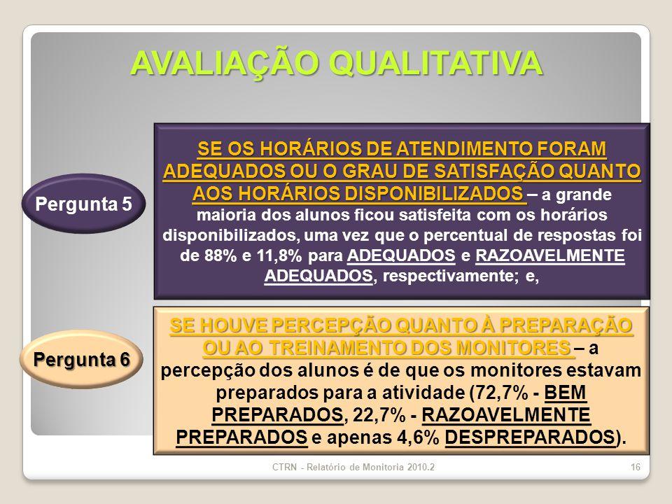 CTRN - Relatório de Monitoria 2010.216 AVALIAÇÃO QUALITATIVA Pergunta 5 SE OS HORÁRIOS DE ATENDIMENTO FORAM ADEQUADOS OU O GRAU DE SATISFAÇÃO QUANTO AOS HORÁRIOS DISPONIBILIZADOS SE OS HORÁRIOS DE ATENDIMENTO FORAM ADEQUADOS OU O GRAU DE SATISFAÇÃO QUANTO AOS HORÁRIOS DISPONIBILIZADOS – a grande maioria dos alunos ficou satisfeita com os horários disponibilizados, uma vez que o percentual de respostas foi de 88% e 11,8% para ADEQUADOS e RAZOAVELMENTE ADEQUADOS, respectivamente; e, Pergunta 6 SE HOUVE PERCEPÇÃO QUANTO À PREPARAÇÃO OU AO TREINAMENTO DOS MONITORES SE HOUVE PERCEPÇÃO QUANTO À PREPARAÇÃO OU AO TREINAMENTO DOS MONITORES – a percepção dos alunos é de que os monitores estavam preparados para a atividade (72,7% - BEM PREPARADOS, 22,7% - RAZOAVELMENTE PREPARADOS e apenas 4,6% DESPREPARADOS).