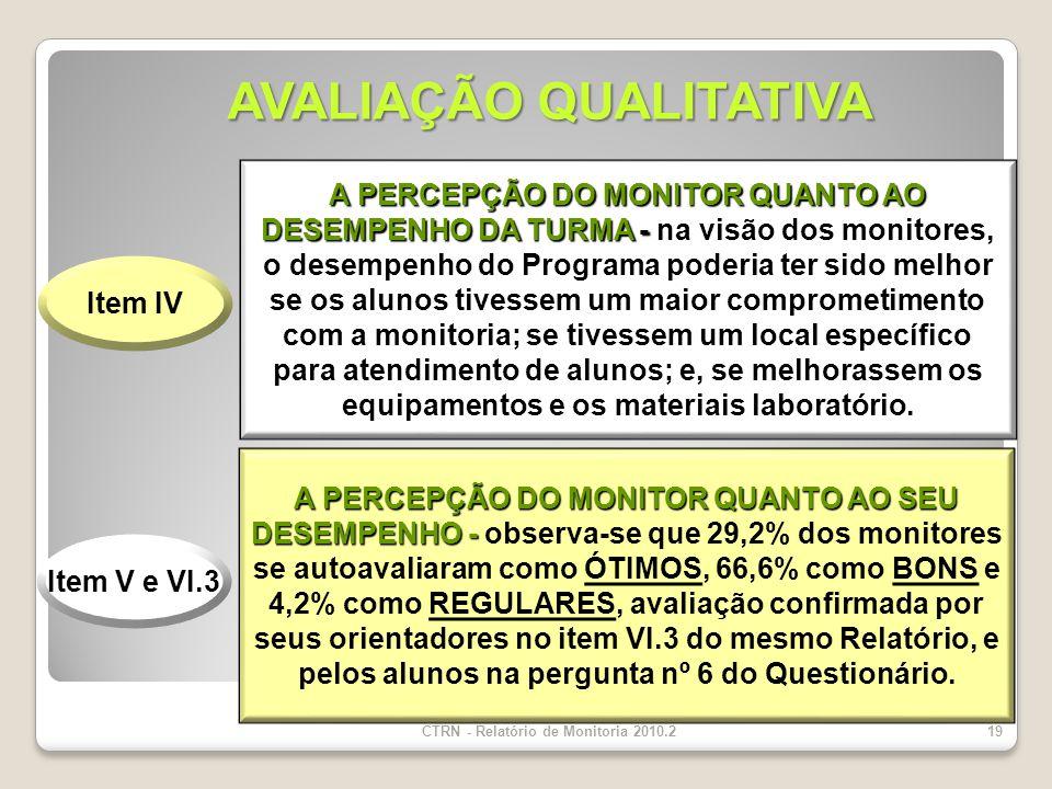 AVALIAÇÃO QUALITATIVA CTRN - Relatório de Monitoria 2010.219 Item V e VI.3 Item IV A PERCEPÇÃO DO MONITOR QUANTO AO DESEMPENHO DA TURMA -, A PERCEPÇÃO DO MONITOR QUANTO AO DESEMPENHO DA TURMA - na visão dos monitores, o desempenho do Programa poderia ter sido melhor se os alunos tivessem um maior comprometimento com a monitoria; se tivessem um local específico para atendimento de alunos; e, se melhorassem os equipamentos e os materiais laboratório.