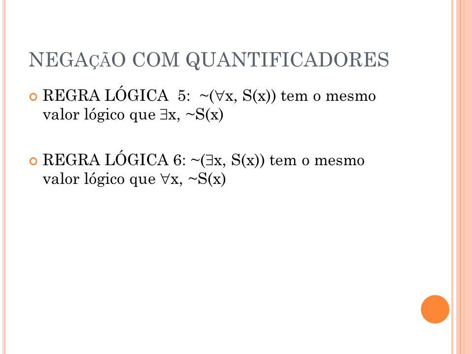 NEGA ÇÃ O COM QUANTIFICADORES REGRA LÓGICA 5: ~( x, S(x)) tem o mesmo valor lógico que x, ~S(x) REGRA LÓGICA 6: ~( x, S(x)) tem o mesmo valor lógico q