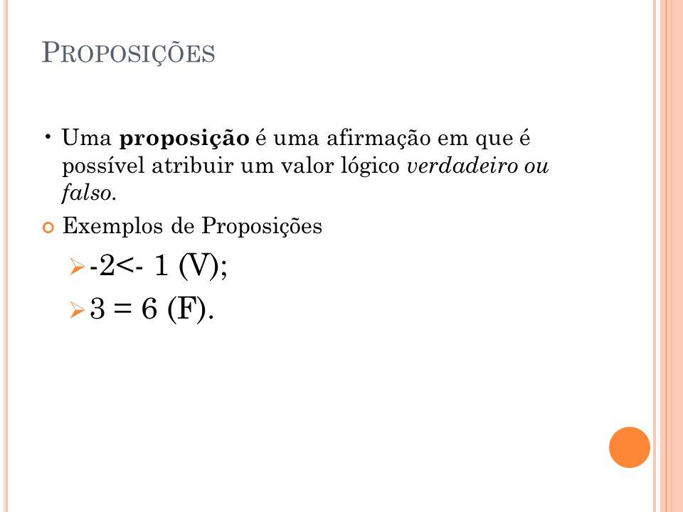 P ROPOSIÇÕES Uma proposição é uma afirmação em que é possível atribuir um valor lógico verdadeiro ou falso. Exemplos de Proposições -2<- 1 (V); 3 = 6