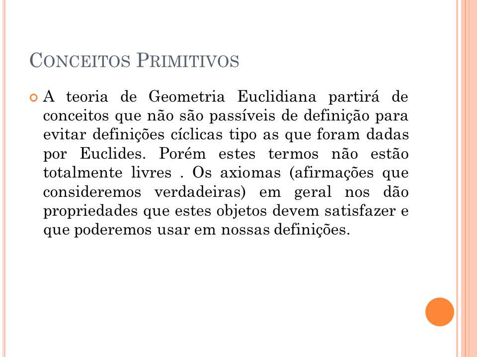 C ONCEITOS P RIMITIVOS A teoria de Geometria Euclidiana partirá de conceitos que não são passíveis de definição para evitar definições cíclicas tipo a