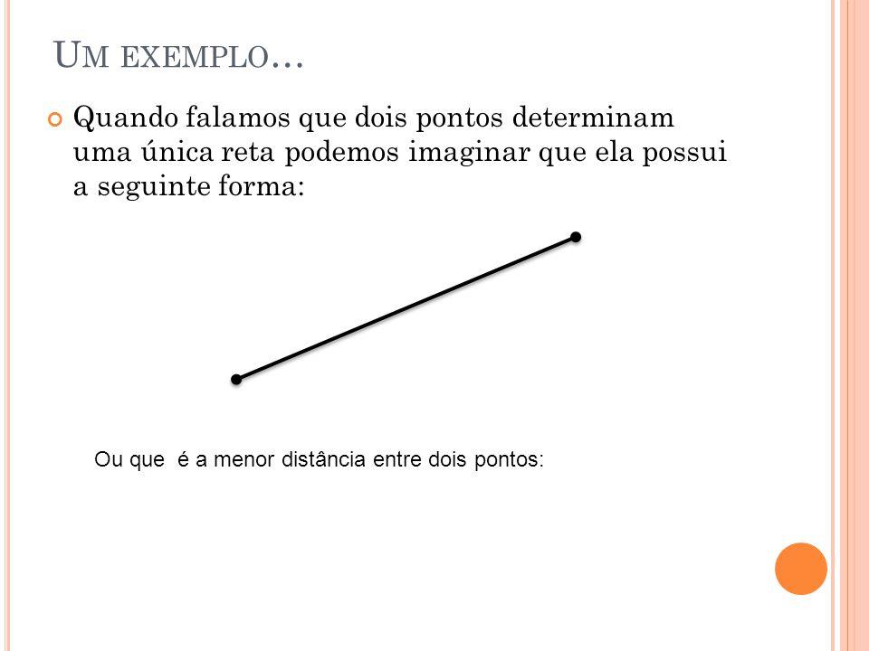 U M EXEMPLO … Quando falamos que dois pontos determinam uma única reta podemos imaginar que ela possui a seguinte forma: Ou que é a menor distância en