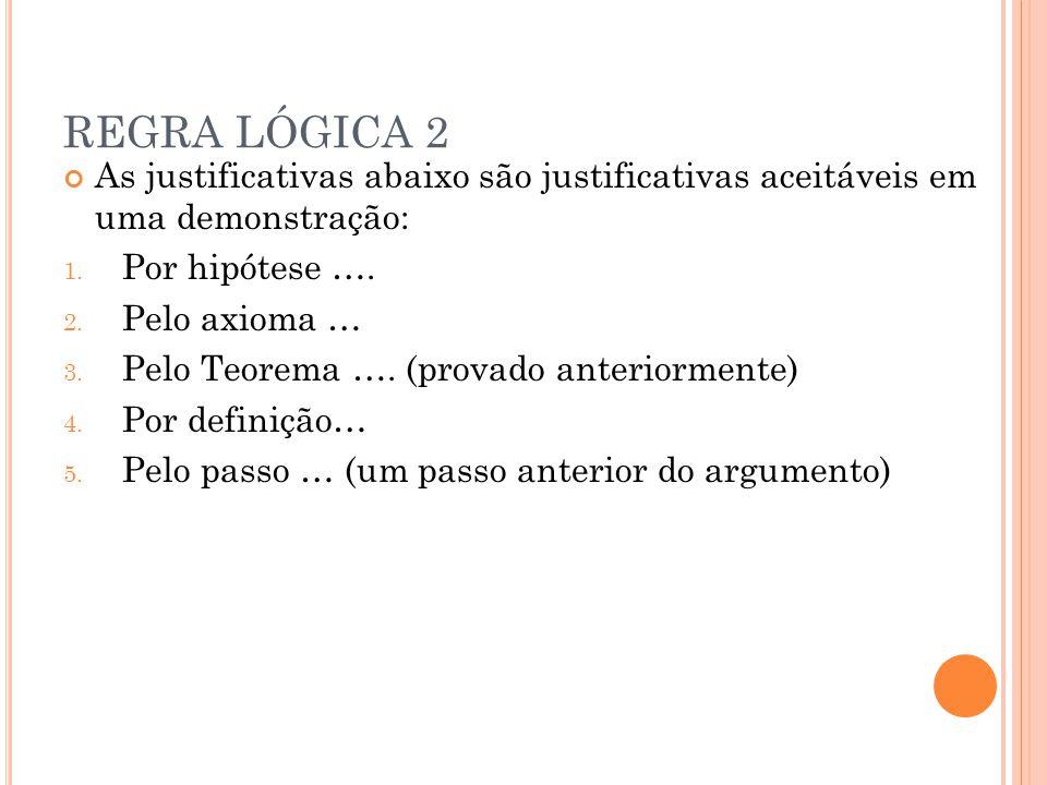 REGRA LÓGICA 2 As justificativas abaixo são justificativas aceitáveis em uma demonstração: 1. Por hipótese …. 2. Pelo axioma … 3. Pelo Teorema …. (pro