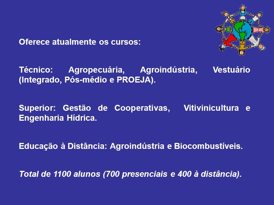 Oferece atualmente os cursos: Técnico: Agropecuária, Agroindústria, Vestuário (Integrado, Pós-médio e PROEJA). Superior: Gestão de Cooperativas, Vitiv