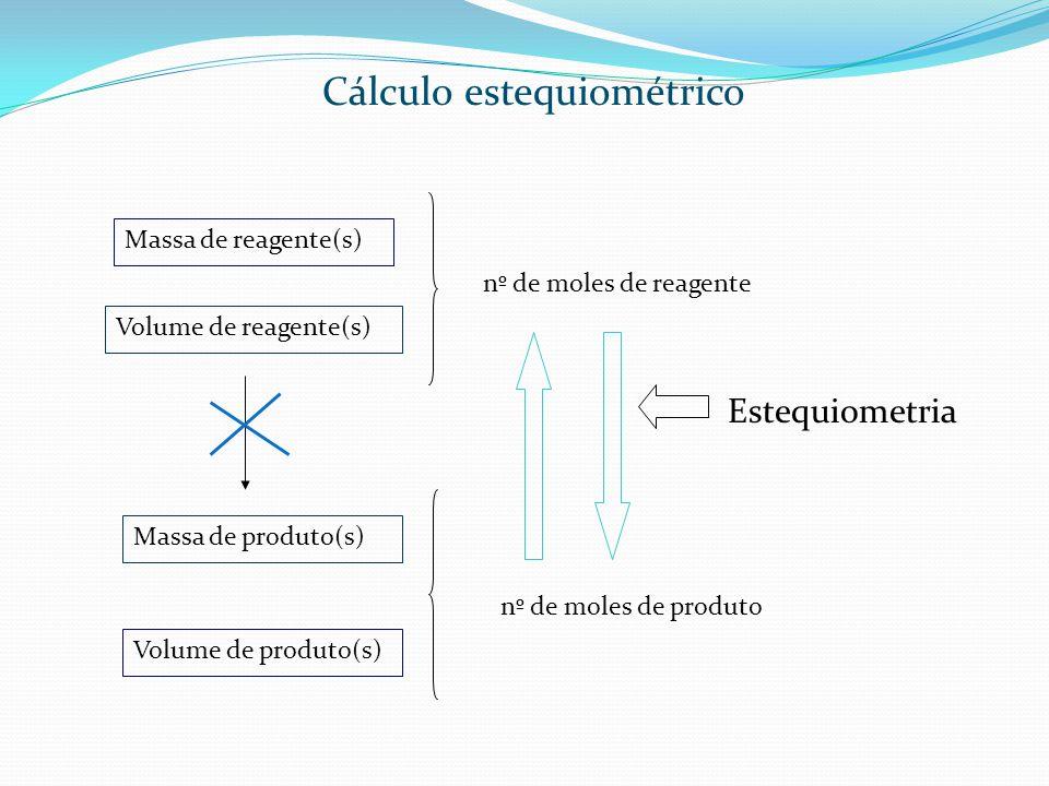 Massa de reagente(s) Volume de reagente(s) nº de moles de reagente Estequiometria nº de moles de produto Massa de produto(s) Volume de produto(s)