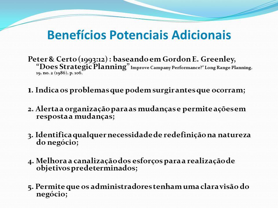 Benefícios Potenciais Adicionais Peter & Certo (1993:12) : baseando em Gordon E. Greenley, Does Strategic Planning Improve Campany Performance? Long R