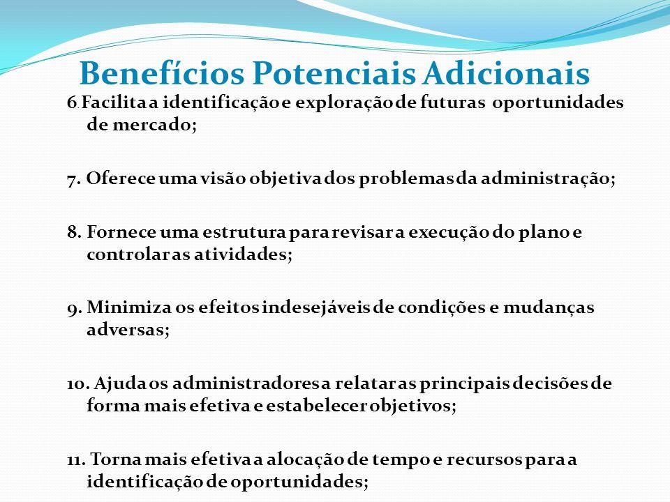Benefícios Potenciais Adicionais 6. Facilita a identificação e exploração de futuras oportunidades de mercado; 7. Oferece uma visão objetiva dos probl