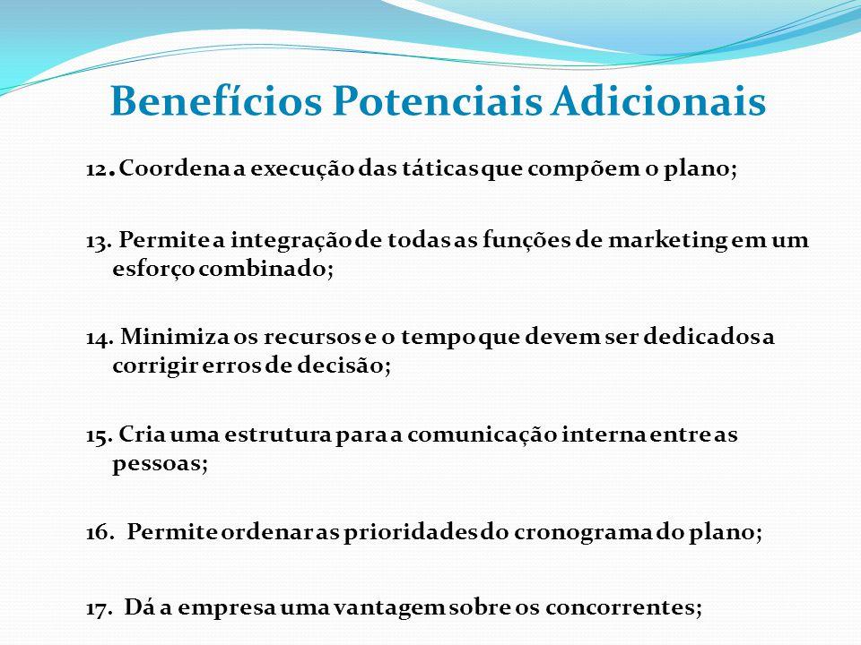 Benefícios Potenciais Adicionais 12. Coordena a execução das táticas que compõem o plano; 13. Permite a integração de todas as funções de marketing em