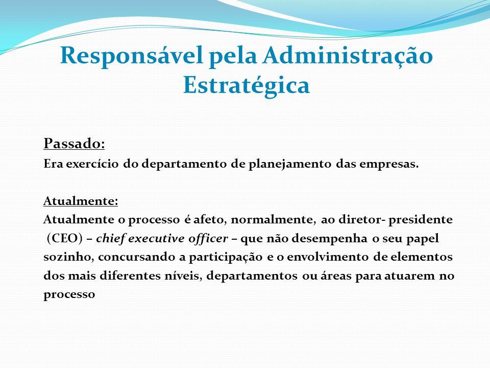 Responsável pela Administração Estratégica Passado: Era exercício do departamento de planejamento das empresas.