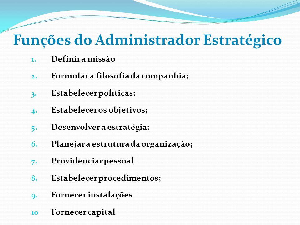 Funções do Administrador Estratégico 1. Definir a missão 2. Formular a filosofia da companhia; 3. Estabelecer políticas; 4. Estabelecer os objetivos;