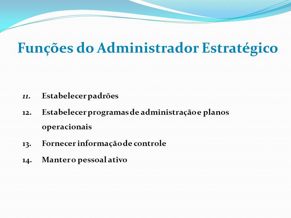 Funções do Administrador Estratégico 11.Estabelecer padrões 12.Estabelecer programas de administração e planos operacionais 13.Fornecer informação de controle 14.Manter o pessoal ativo