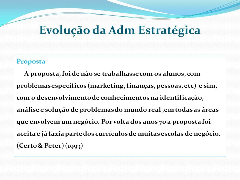 Evolução da Adm Estratégica Proposta A proposta, foi de não se trabalhasse com os alunos, com problemas específicos (marketing, finanças, pessoas, etc