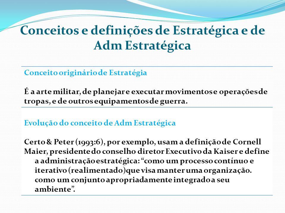 Conceitos e definições de Estratégica e de Adm Estratégica Conceito originário de Estratégia É a arte militar, de planejar e executar movimentos e ope
