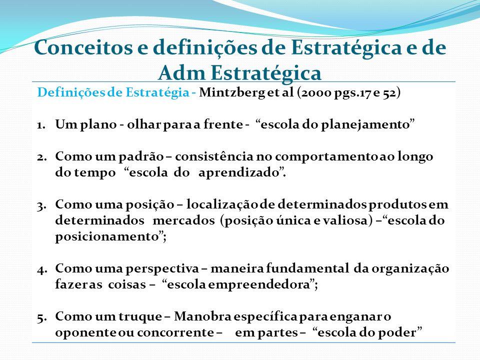 Definições de Estratégia - Mintzberg et al (2000 pgs.17 e 52) 1.Um plano - olhar para a frente - escola do planejamento 2.Como um padrão – consistência no comportamento ao longo do tempo escola do aprendizado.