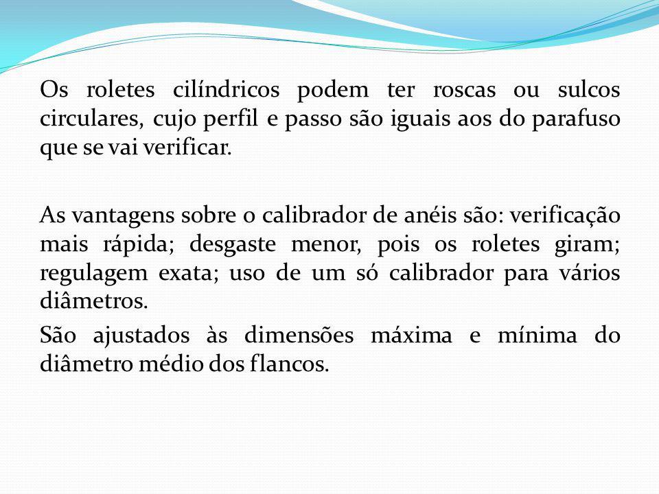 Os roletes cilíndricos podem ter roscas ou sulcos circulares, cujo perfil e passo são iguais aos do parafuso que se vai verificar. As vantagens sobre