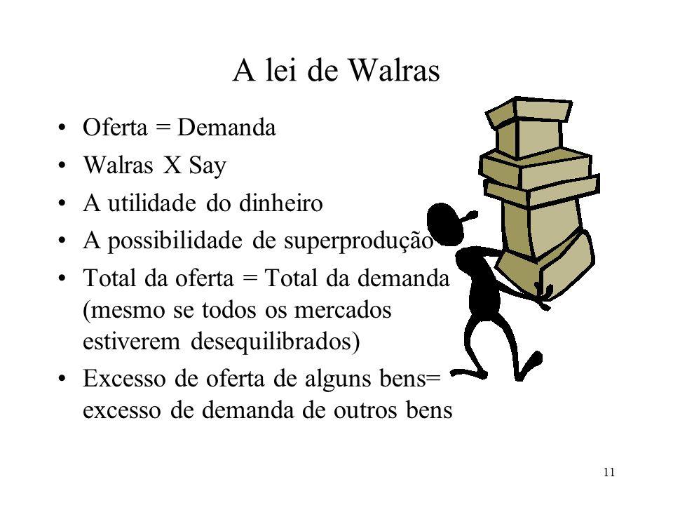 11 A lei de Walras Oferta = Demanda Walras X Say A utilidade do dinheiro A possibilidade de superprodução Total da oferta = Total da demanda (mesmo se
