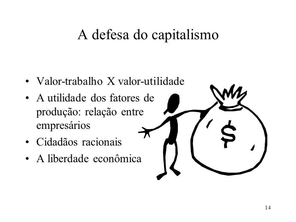 14 A defesa do capitalismo Valor-trabalho X valor-utilidade A utilidade dos fatores de produção: relação entre empresários Cidadãos racionais A liberd