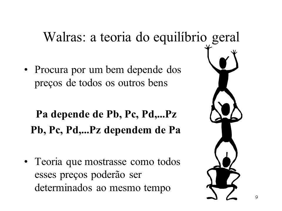 9 Walras: a teoria do equilíbrio geral Procura por um bem depende dos preços de todos os outros bens Pa depende de Pb, Pc, Pd,...Pz Pb, Pc, Pd,...Pz d