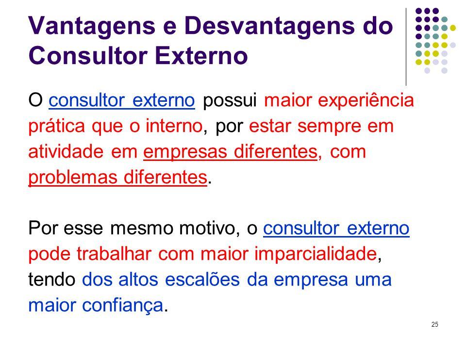 25 Vantagens e Desvantagens do Consultor Externo O consultor externo possui maior experiência prática que o interno, por estar sempre em atividade em empresas diferentes, com problemas diferentes.