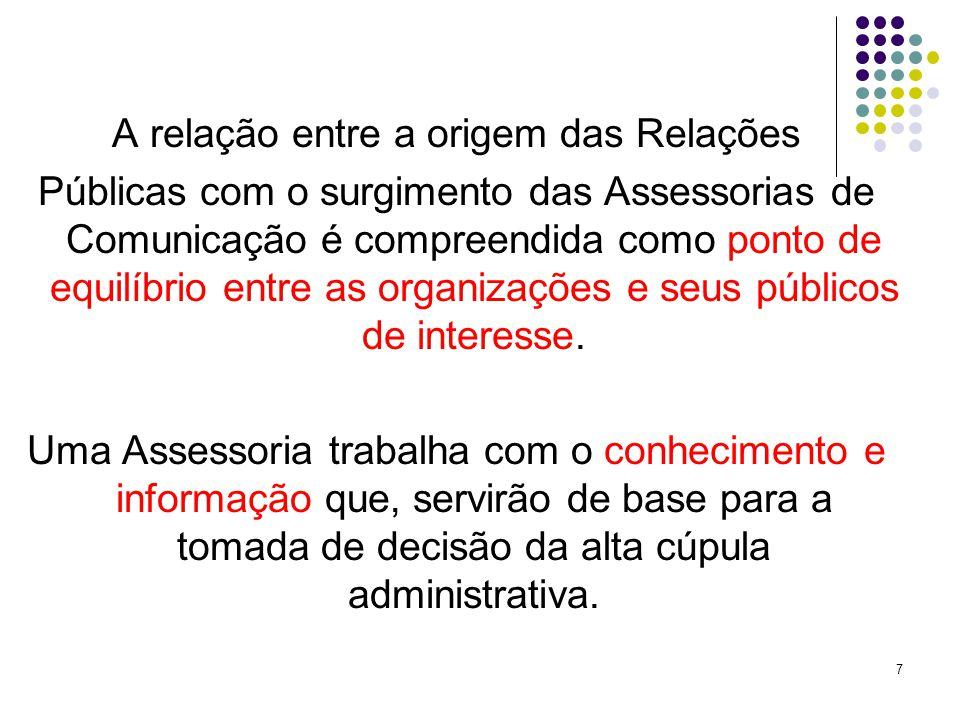 7 A relação entre a origem das Relações Públicas com o surgimento das Assessorias de Comunicação é compreendida como ponto de equilíbrio entre as organizações e seus públicos de interesse.