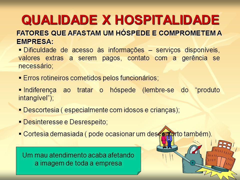 QUALIDADE X HOSPITALIDADE O CLIENTE / HÓSPEDE EM PRIMEIRO LUGAR...