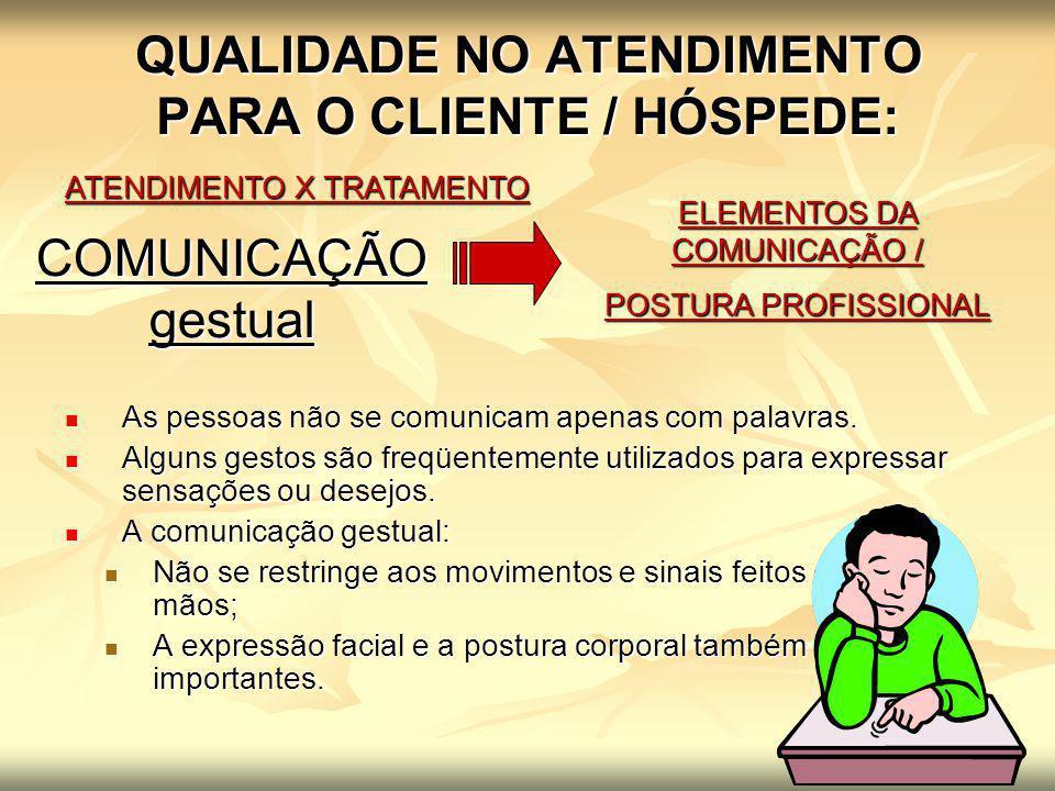 QUALIDADE NO ATENDIMENTO PARA O CLIENTE / HÓSPEDE: ATENDIMENTO X TRATAMENTO ELEMENTOS DA COMUNICAÇÃO / POSTURA PROFISSIONAL COMUNICAÇÃO gestual As pes