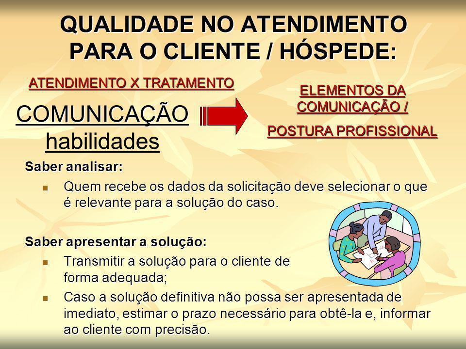 QUALIDADE NO ATENDIMENTO PARA O CLIENTE / HÓSPEDE: ATENDIMENTO X TRATAMENTO ELEMENTOS DA COMUNICAÇÃO / POSTURA PROFISSIONAL COMUNICAÇÃO COMUNICAÇÃO ha