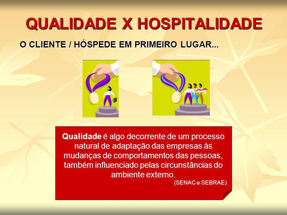 REFERÊNCIAS CASTELLI, Geraldo.Administração hoteleira.4.ed.Caxias do Sul: EDUCS, 1992.