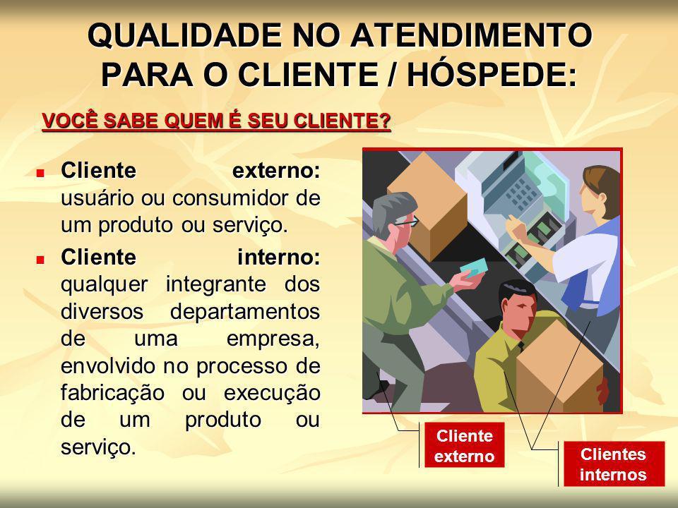 QUALIDADE NO ATENDIMENTO PARA O CLIENTE / HÓSPEDE: VOCÊ SABE QUEM É SEU CLIENTE? Cliente externo Clientes internos Cliente externo: usuário ou consumi