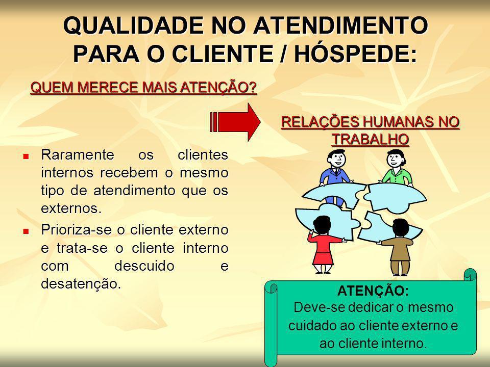 QUALIDADE NO ATENDIMENTO PARA O CLIENTE / HÓSPEDE: QUEM MERECE MAIS ATENÇÃO? RELAÇÕES HUMANAS NO TRABALHO Raramente os clientes internos recebem o mes